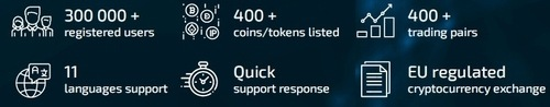 stex in numbers users pairs coins